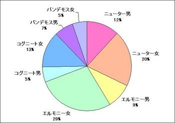 shuzoku1.jpg